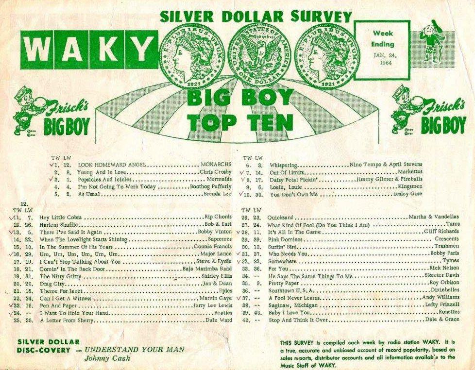 welcome to 79waky com waky music surveys page